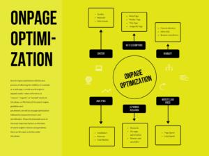 Onpage Optimization Strategy